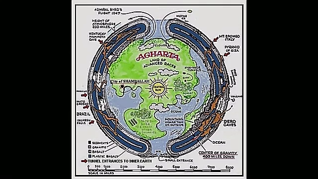 Hollow Earth details