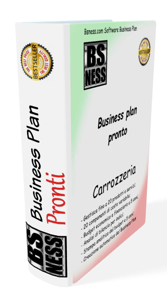 Business plan Carrozzeria