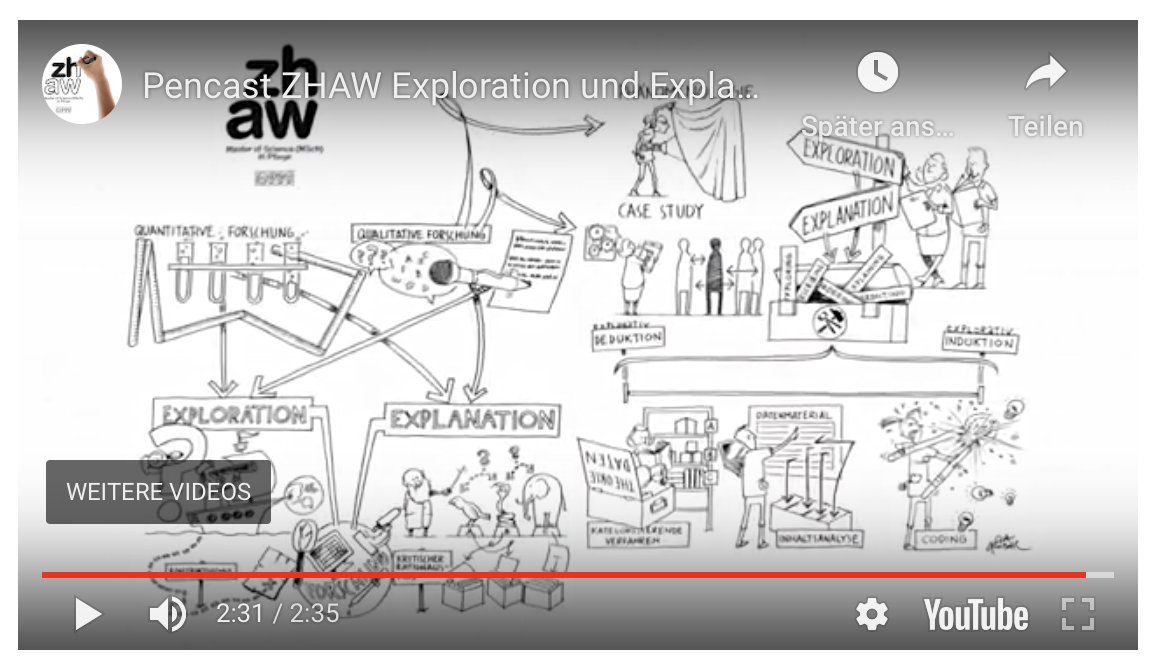 "Exploration und Explanation in ""Qualitativer Forschung"""