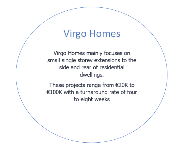 Virgo homesPNG
