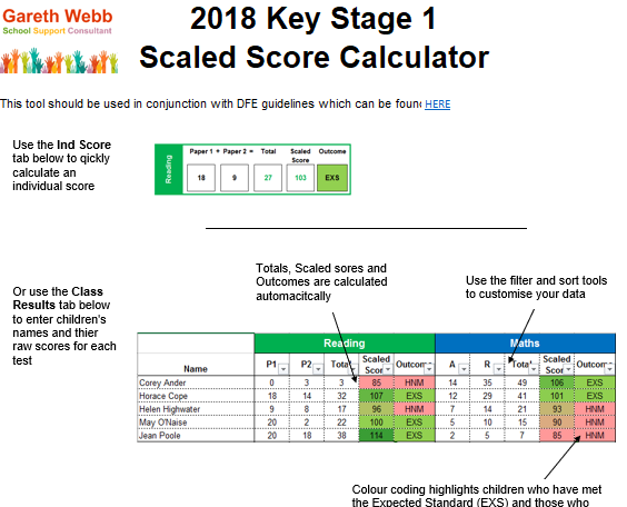 2016 Key Stage 1 Scaled Score  Calculator