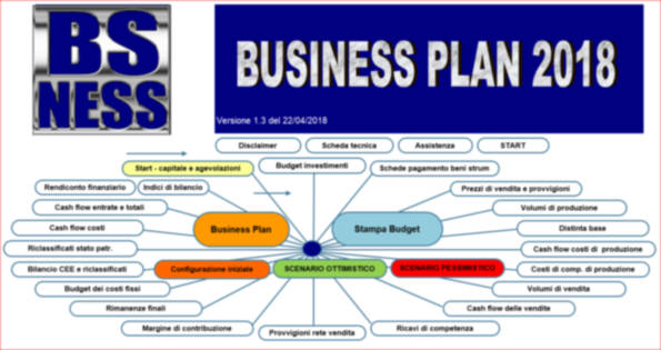 Business plan Piadineria