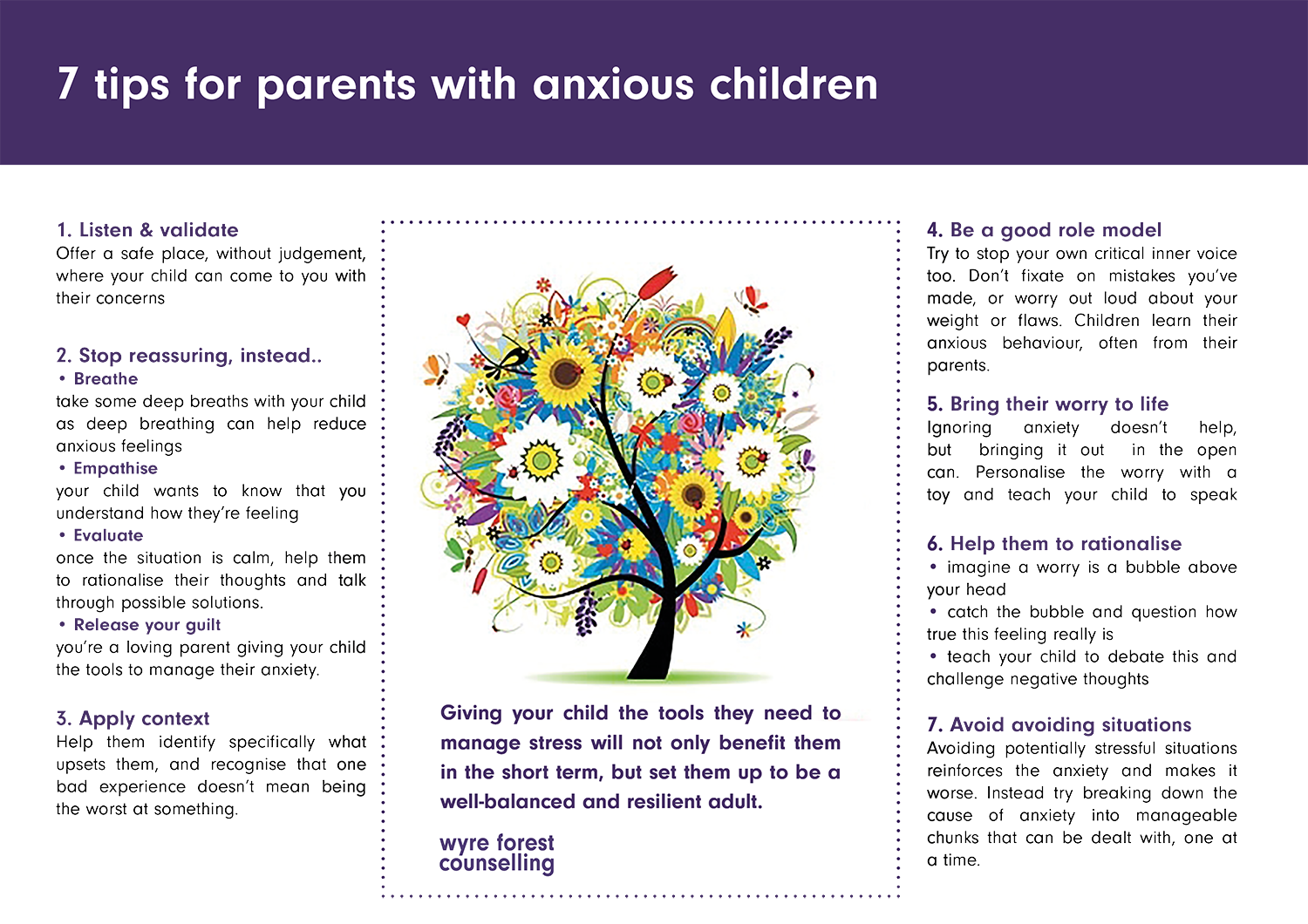 7 tips for parents with anxious childrenpng
