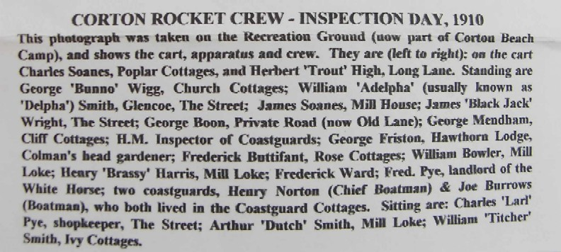 Names of the Rocket Crew