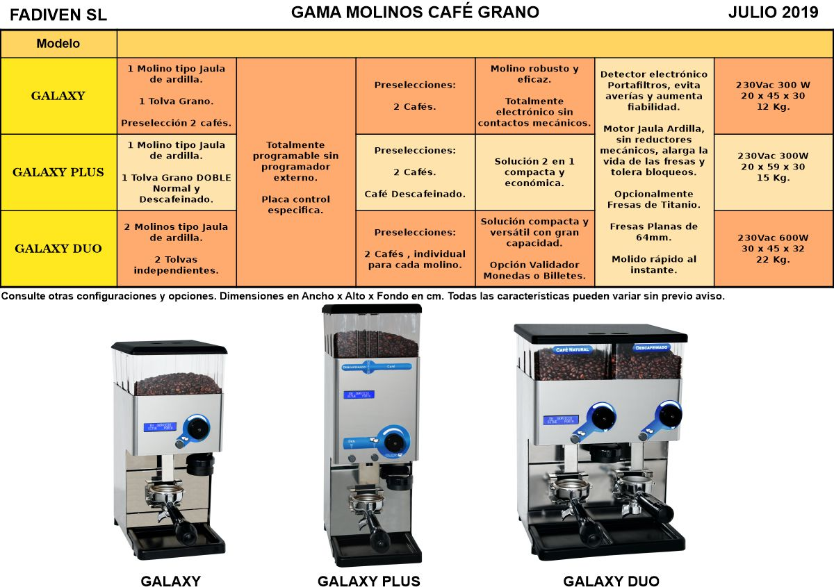Gama Grano