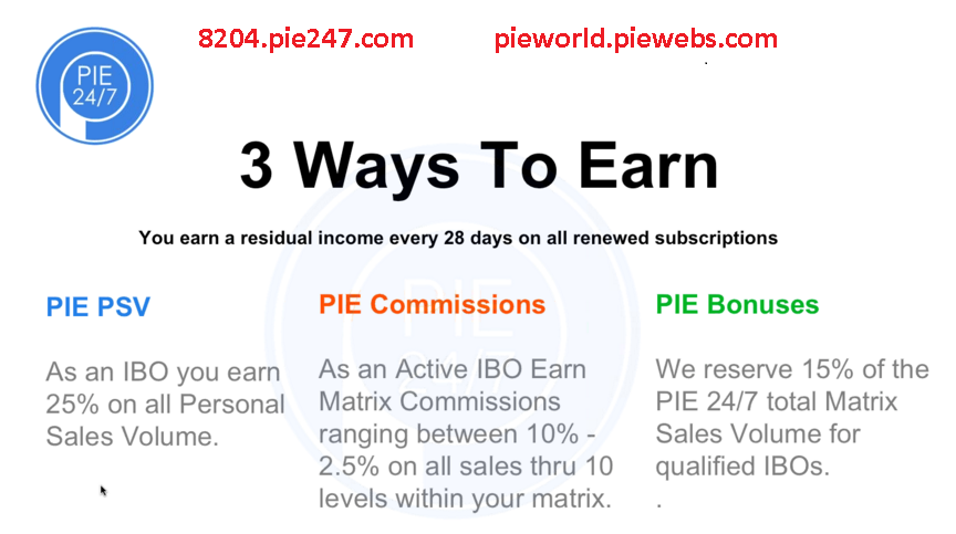 https://pie247.com/wp-content/uploads/files/Three_Ways_To_Earn.pdf