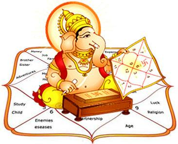 Horoscope Making in Delhi