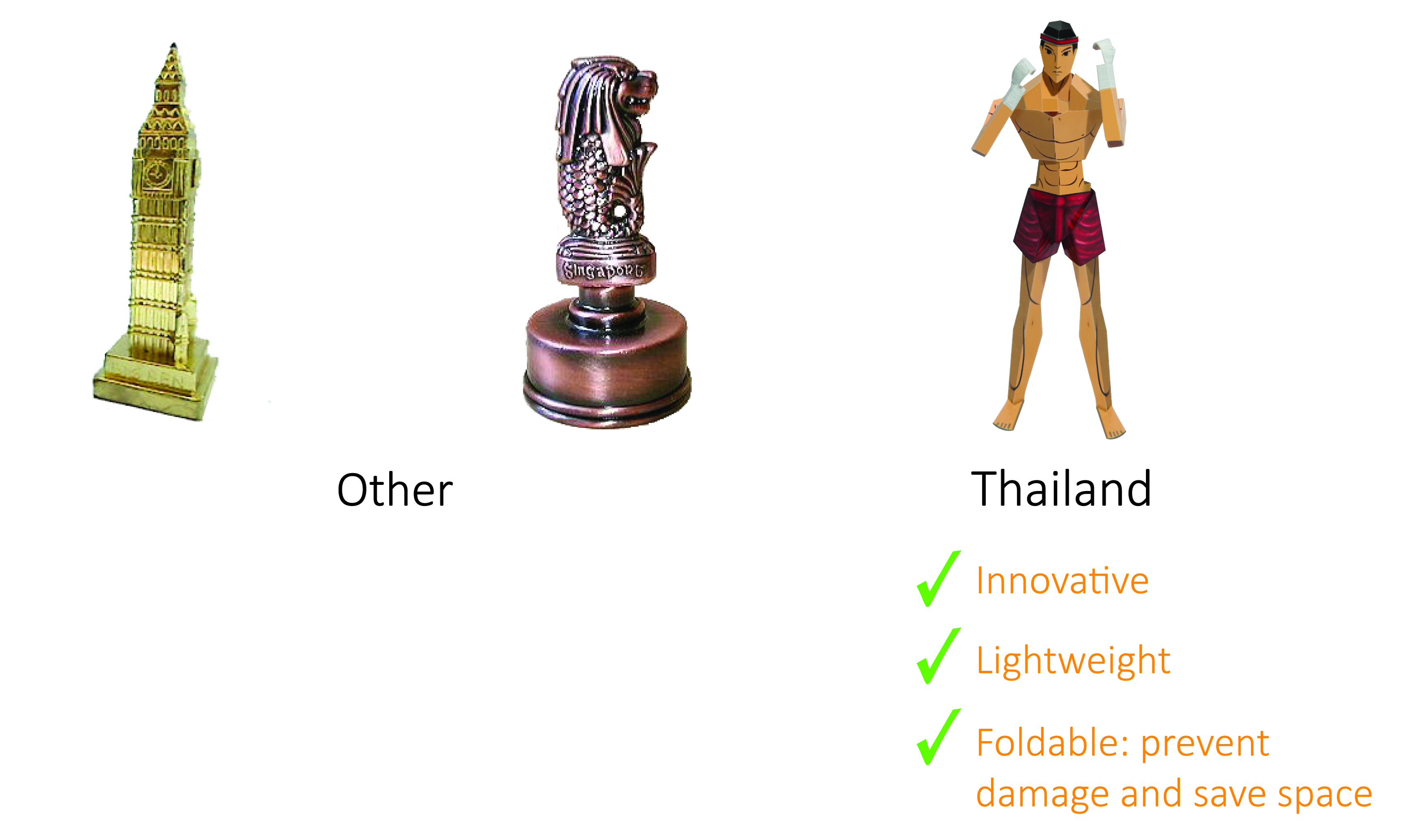 comparing benefits between Amazing Muay Thai and other souvenirs
