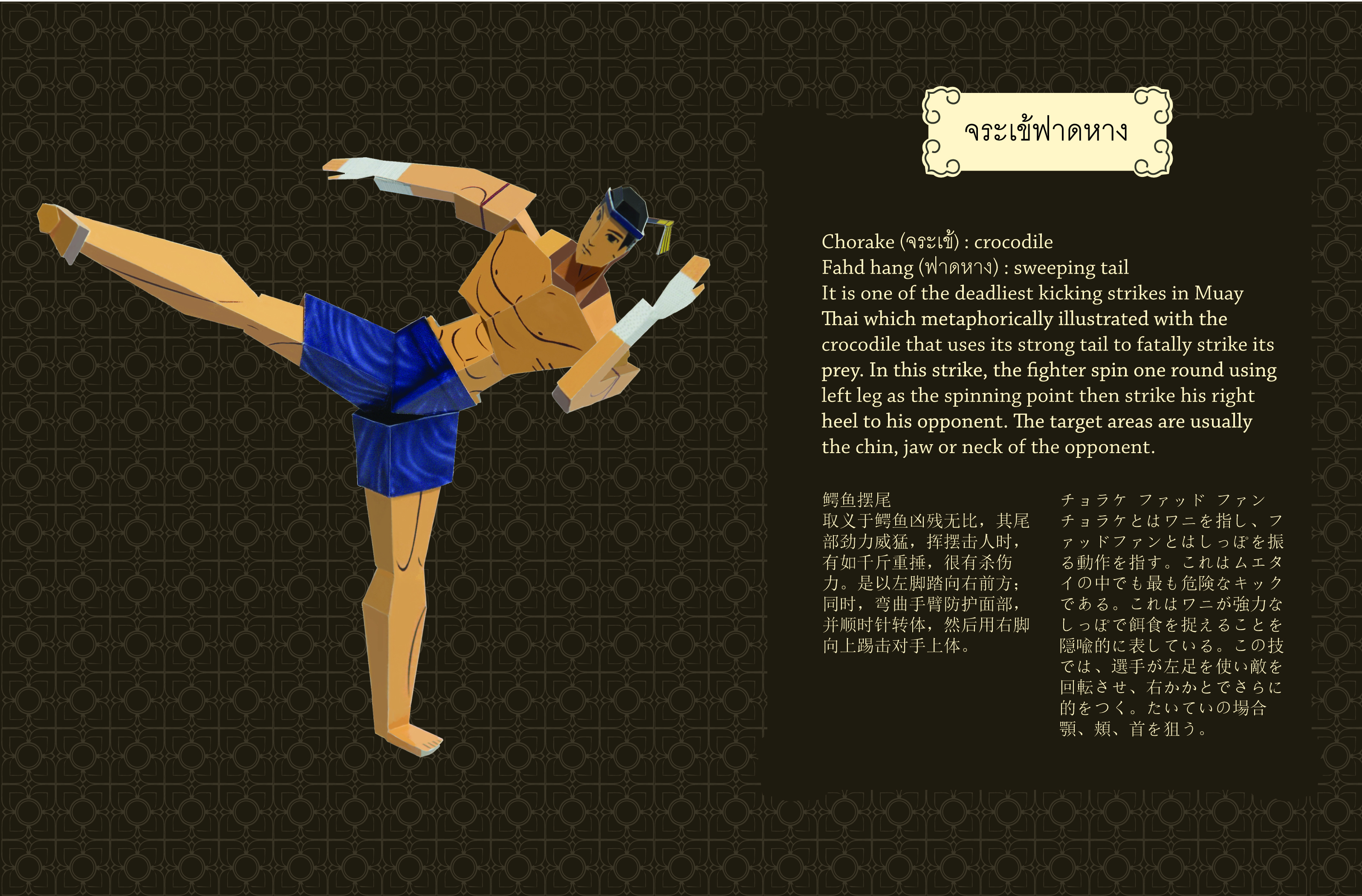 Each Muay Thai posture's information