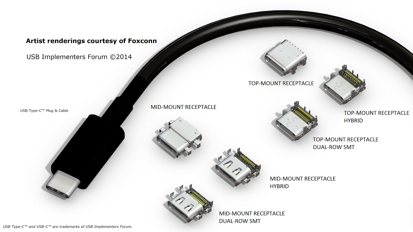 What Is USB-C ? An Explainer for this technology.