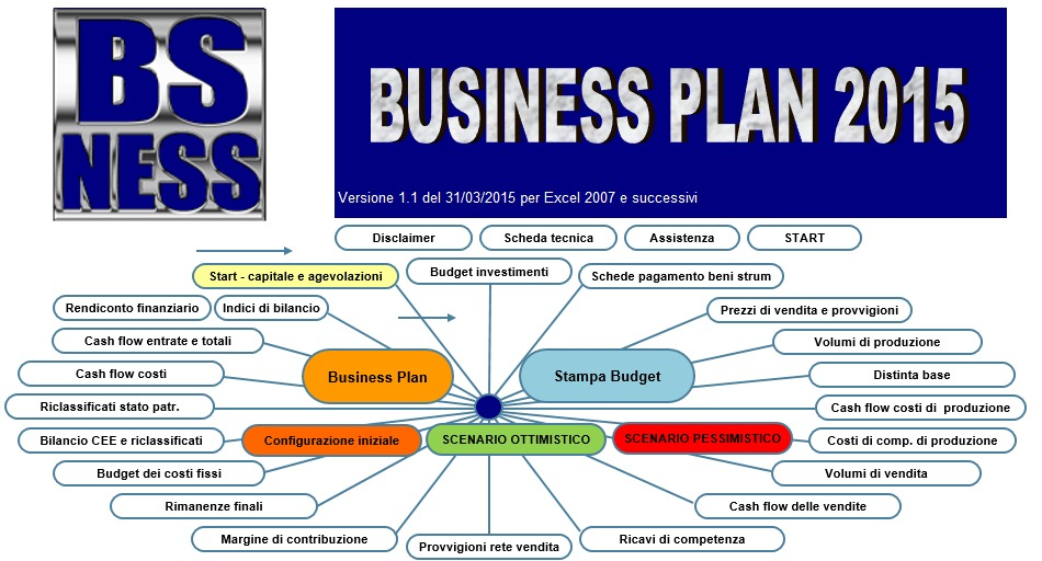 menu-business-plan