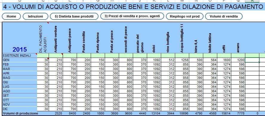 business_pla_volumi_di_acquis