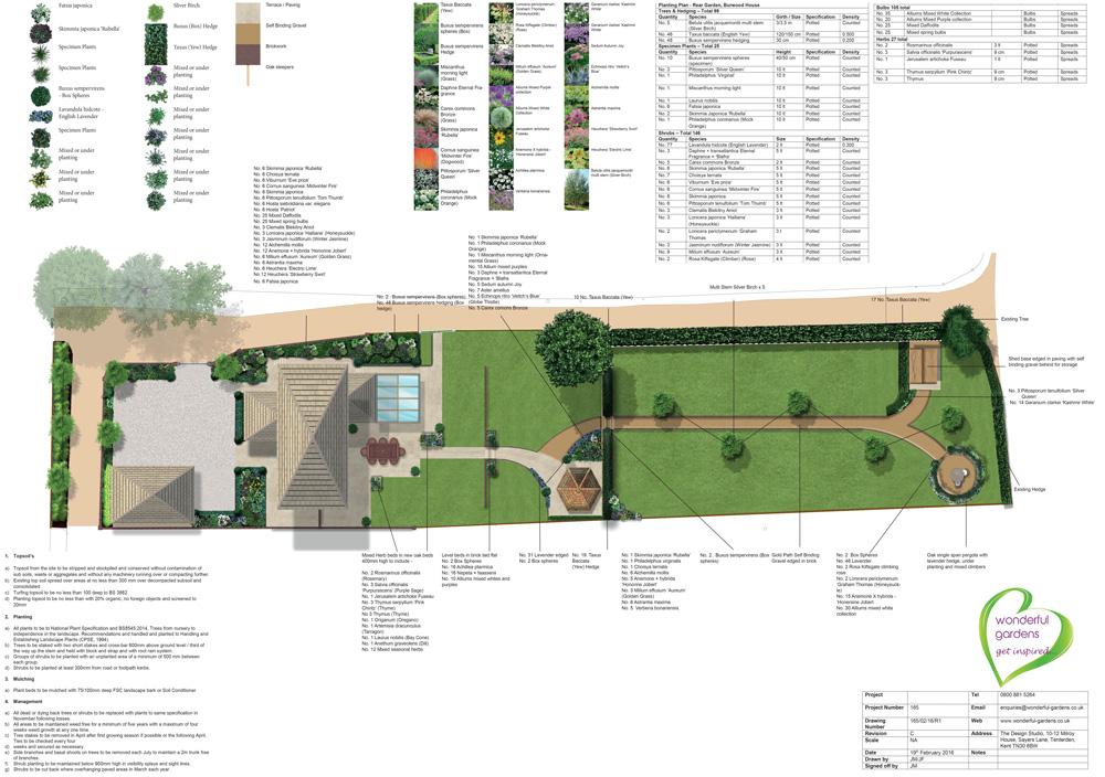 Garden Design Examples garden design examples