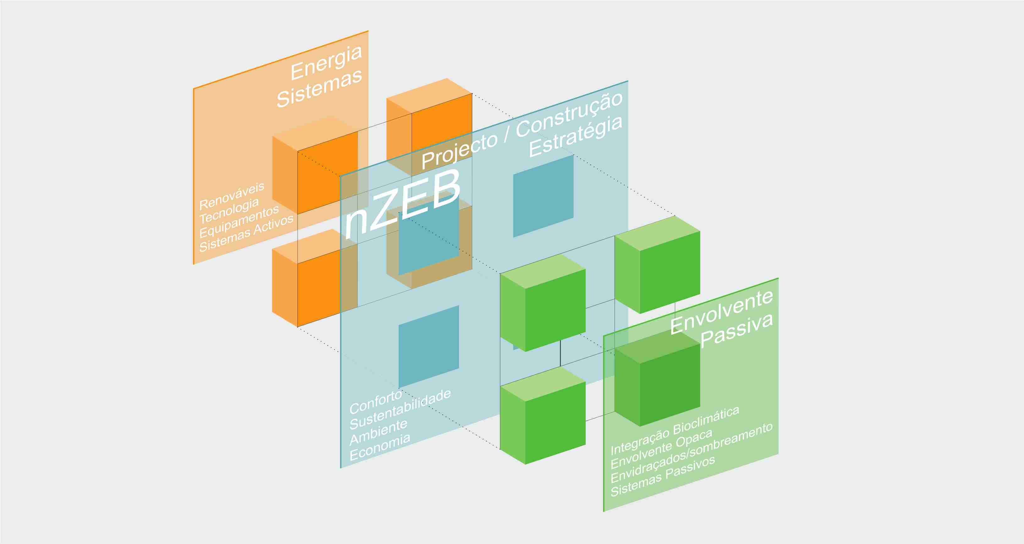nZEB- the INNER Value nearly zero energy buidings strategy