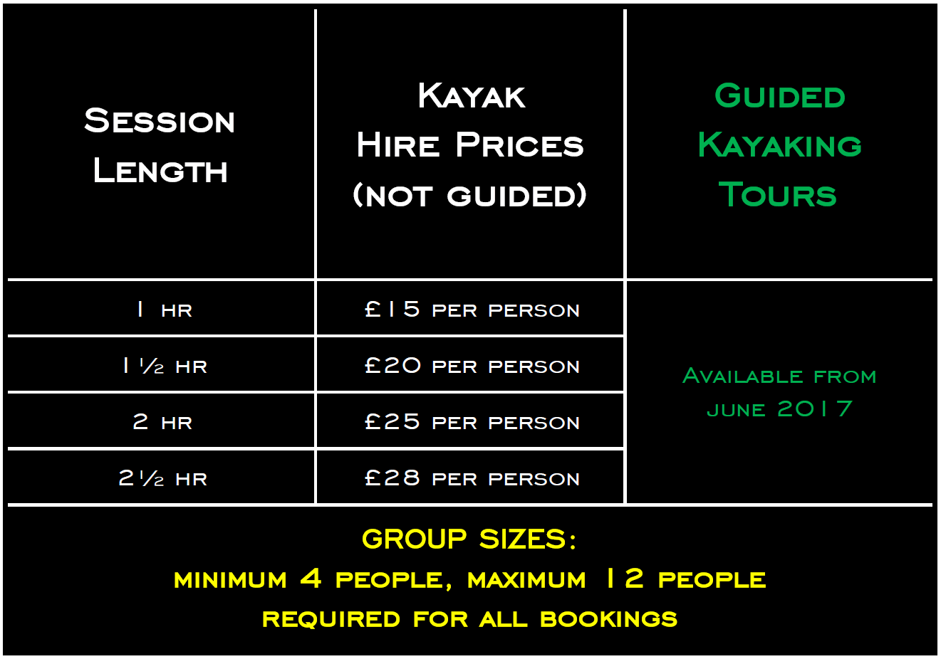 kayak hire prices Love Kayaking