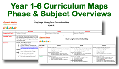 Year 1-6 Curriculum Maps