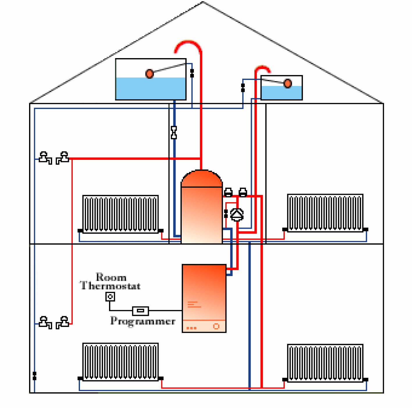 Excellent open vented boiler gallery electrical circuit for Best central heating systems