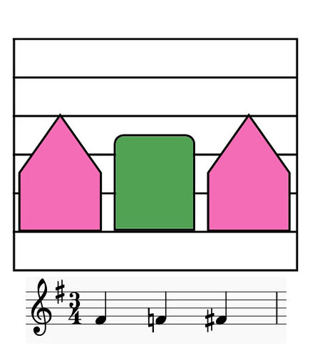 Colorsheetmusic no more sharps, flats or accidentals in color notation