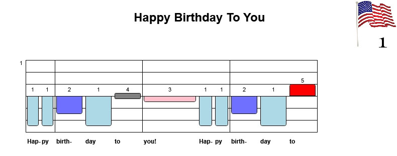 Color Sheet Music Happy Birthday To You