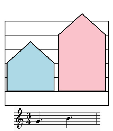 Colorsheetmusic no more dots in color notation