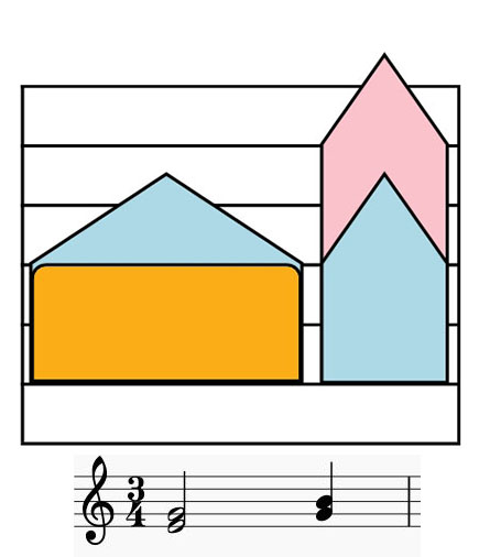 Colorsheetmusic double notes notation