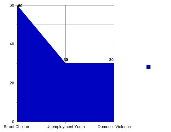 graph2png