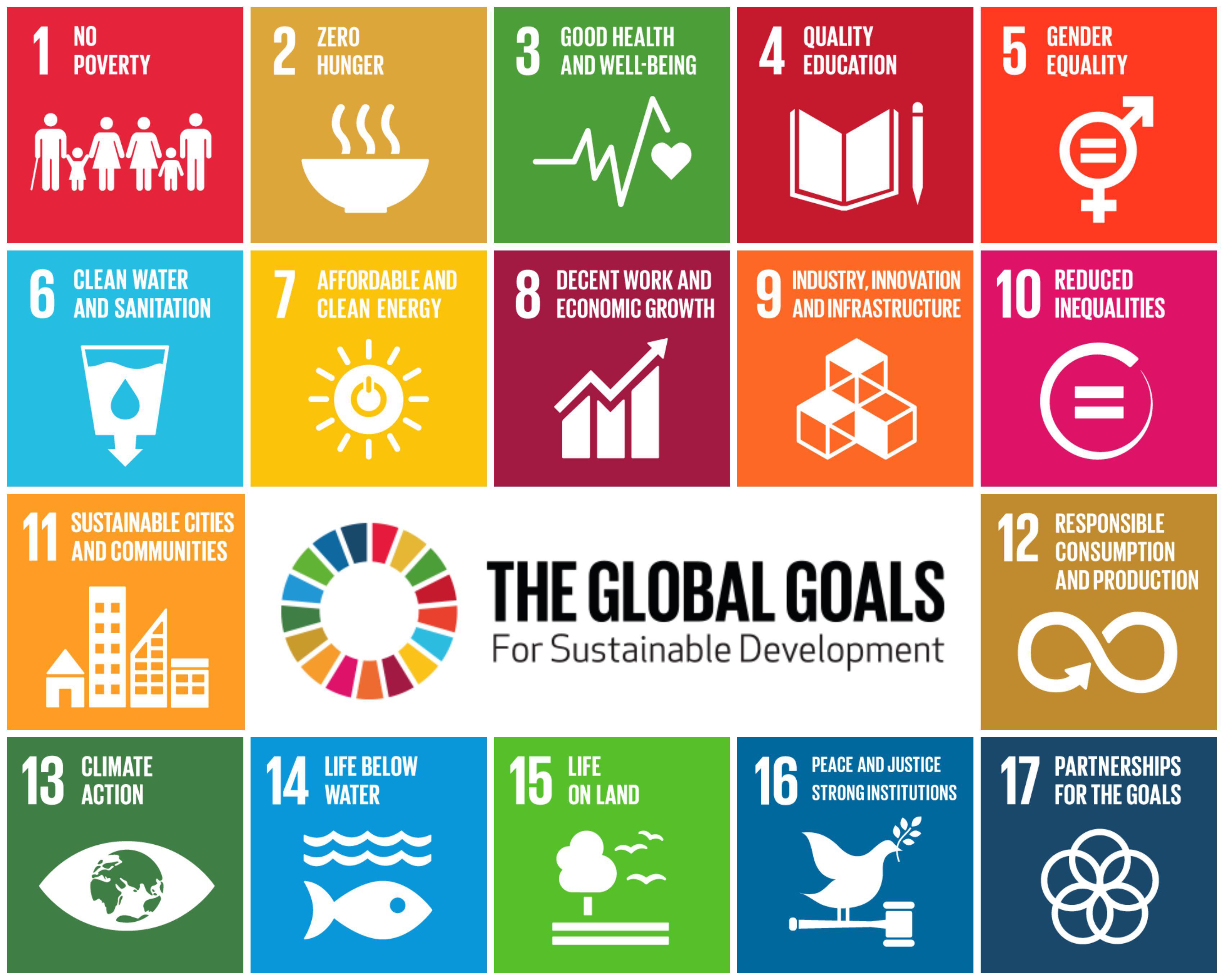 Sustainable Goalsjpg