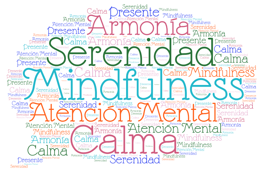 Mindfulness, Atencion Plena