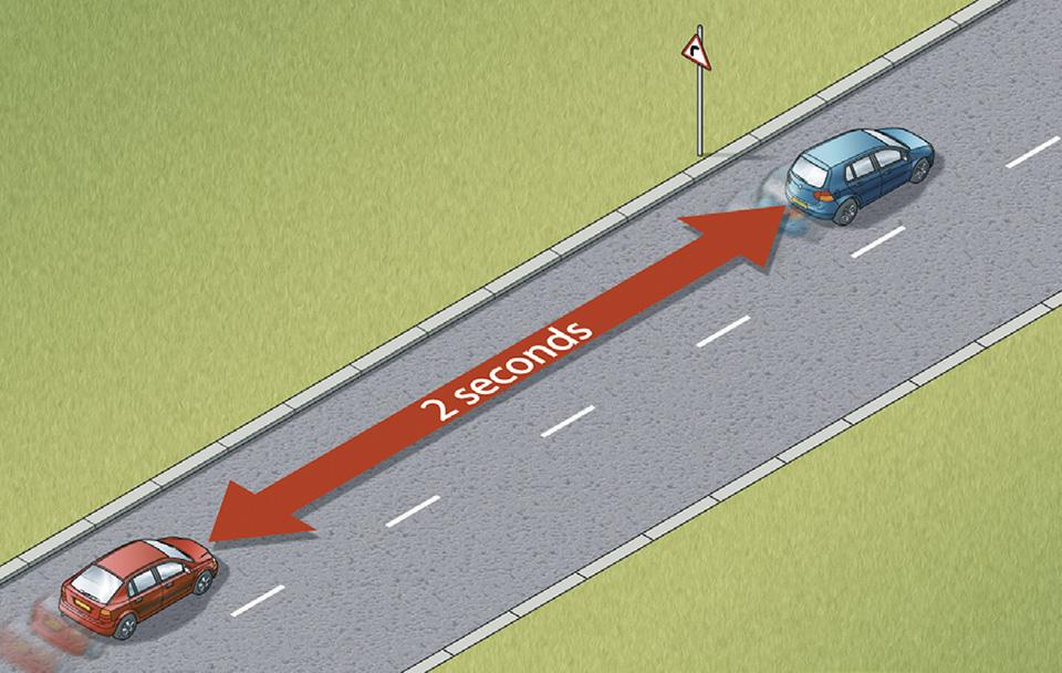 Minimum  Feet Gap Between Cars Rule