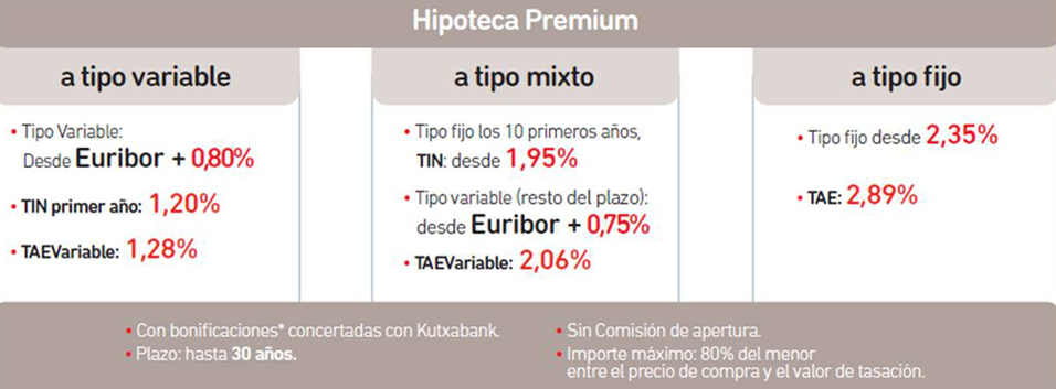 Kutxabank, condiciones especiales para empleados Airbus Group