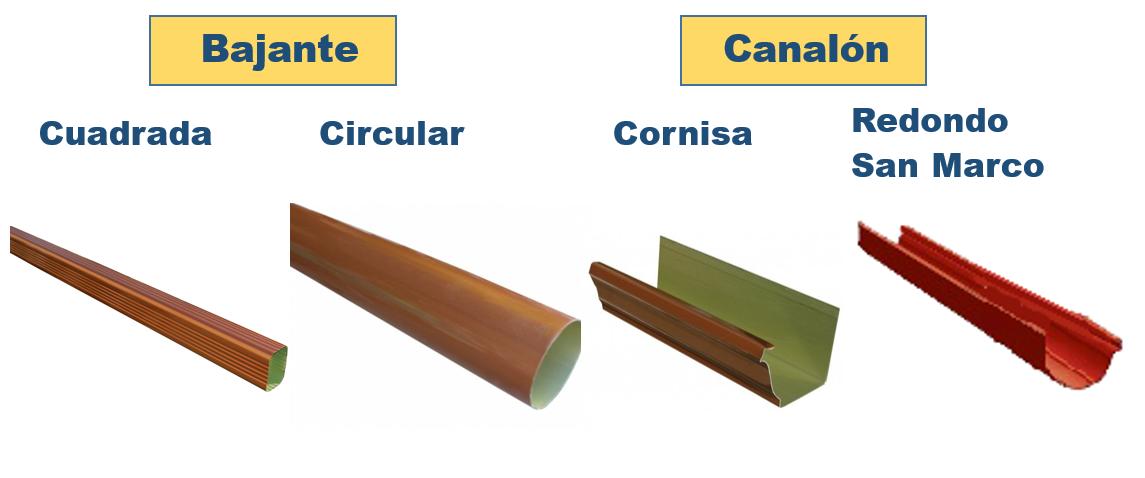 Canalones de aluminio precios great bajantes with - Precio de canalones de pvc ...