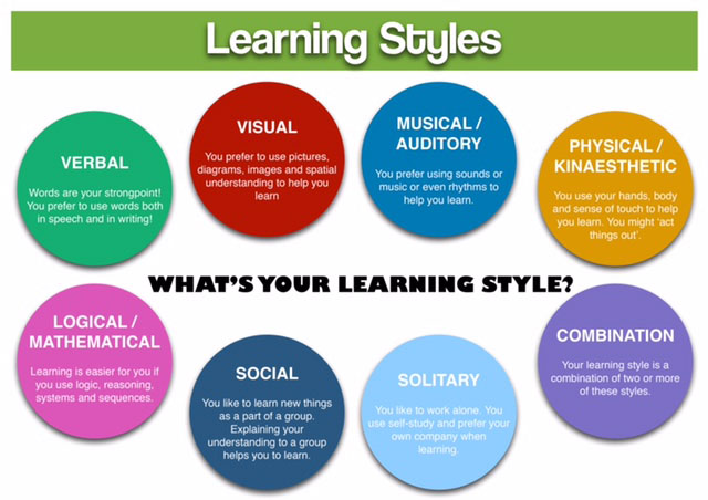 learningstyles.jpg