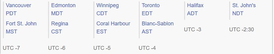 Screenshot_2020-08-10 Time in Canada1png