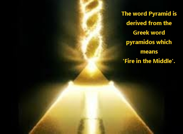 Pyramid means Fire in the middle