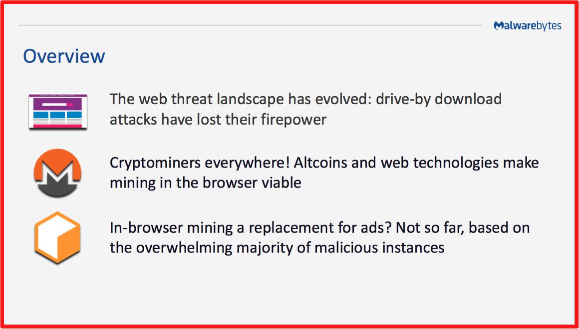 Threats - understanding Cyber Attacks