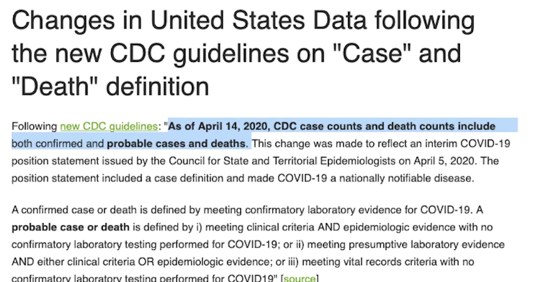 CDC changes guidelines on CASE and DEATH definitionspng