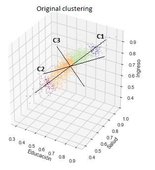 HDI_KPCA_clustering_axispng