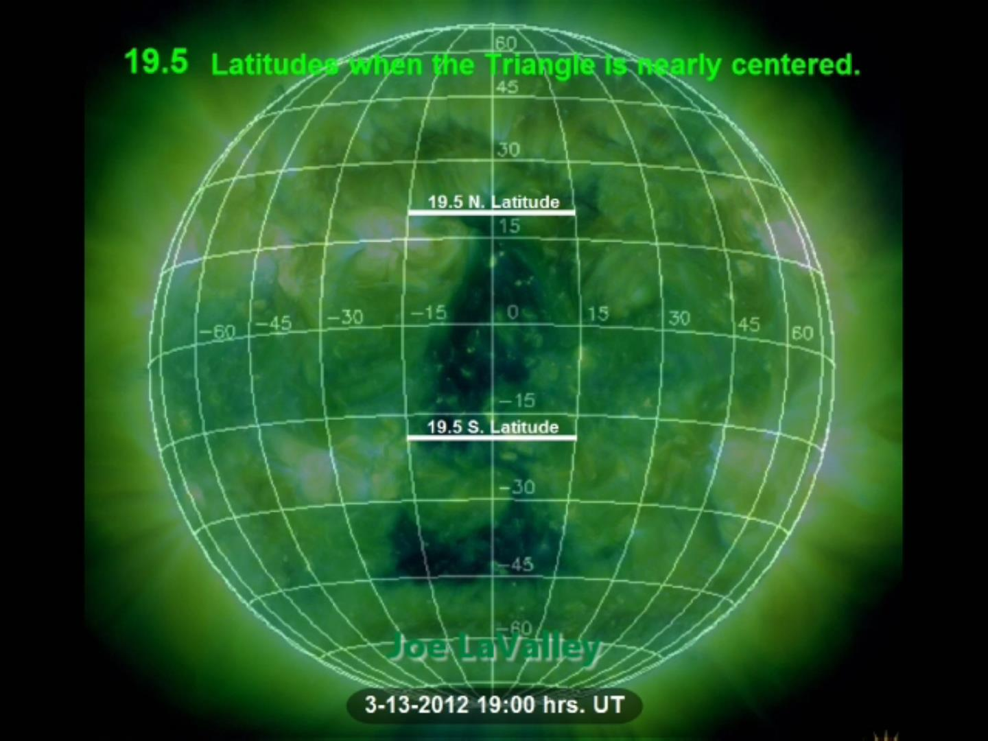 Lg. Triangle and the 19.5 Latitudes
