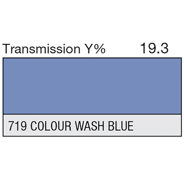 Lee 719 Colour Wash Blue Roll