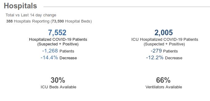 CV_Ca hospitals_We r held hostage over 1200 patientspng