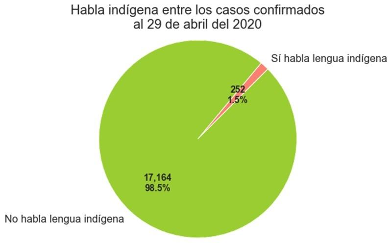 lengua_indigenajpg