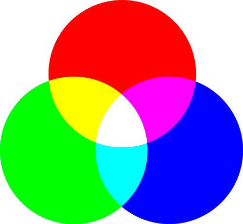 colores_primarios_rgbjpg