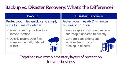 Backup_vs_Disaster_Recovery_largejpg