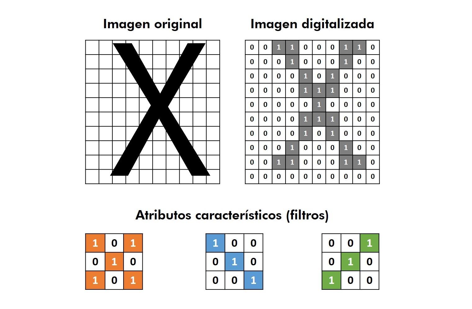 imagen_filtrosjpg