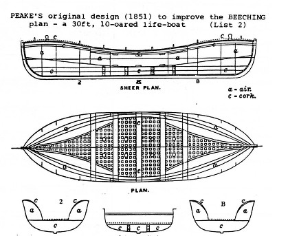 Newbiggin Lifeboat