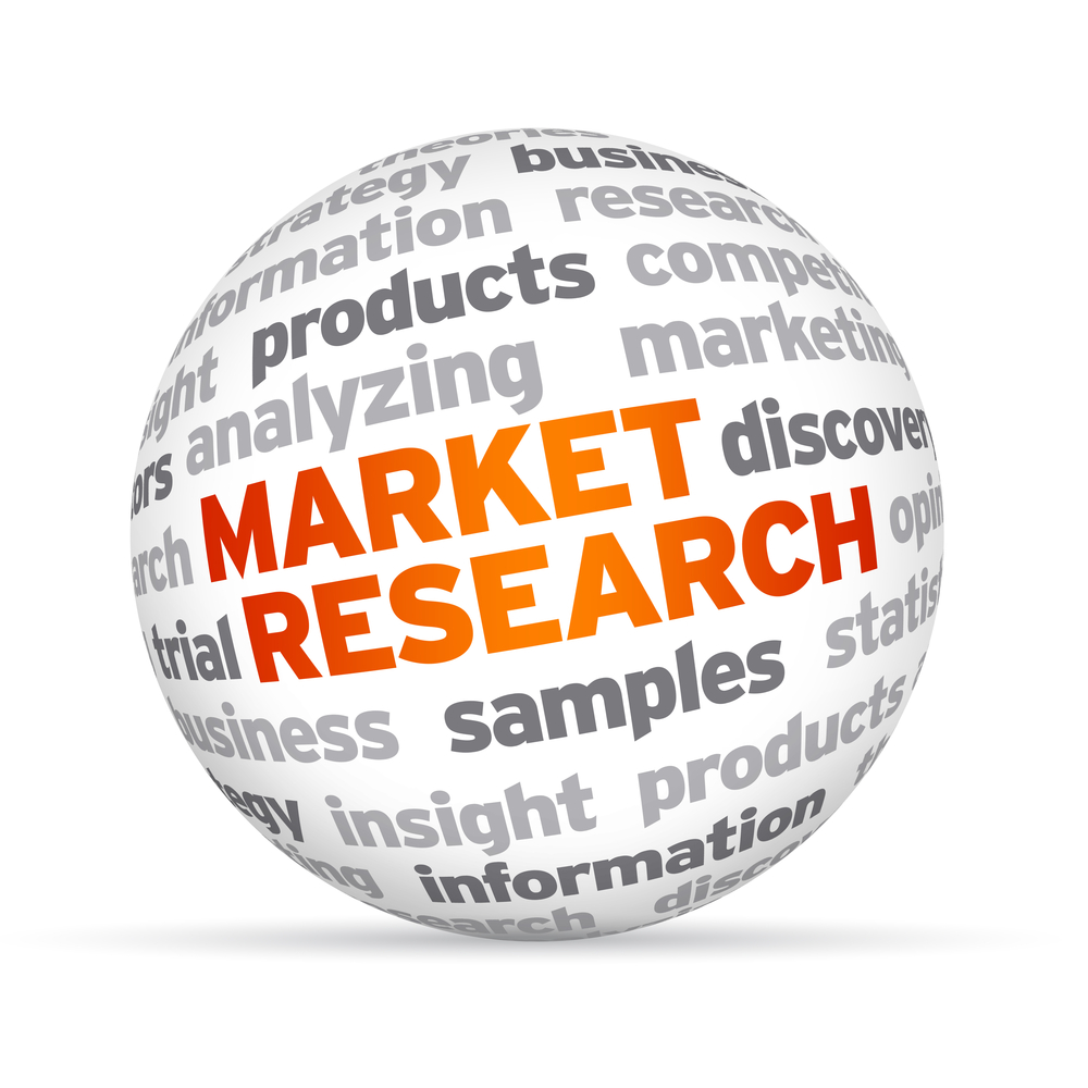 Marketing research papers for sale