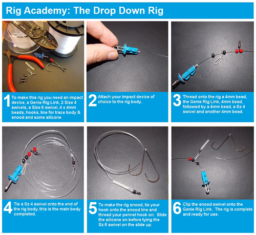 Drop Down, Pulley Pennel Rig