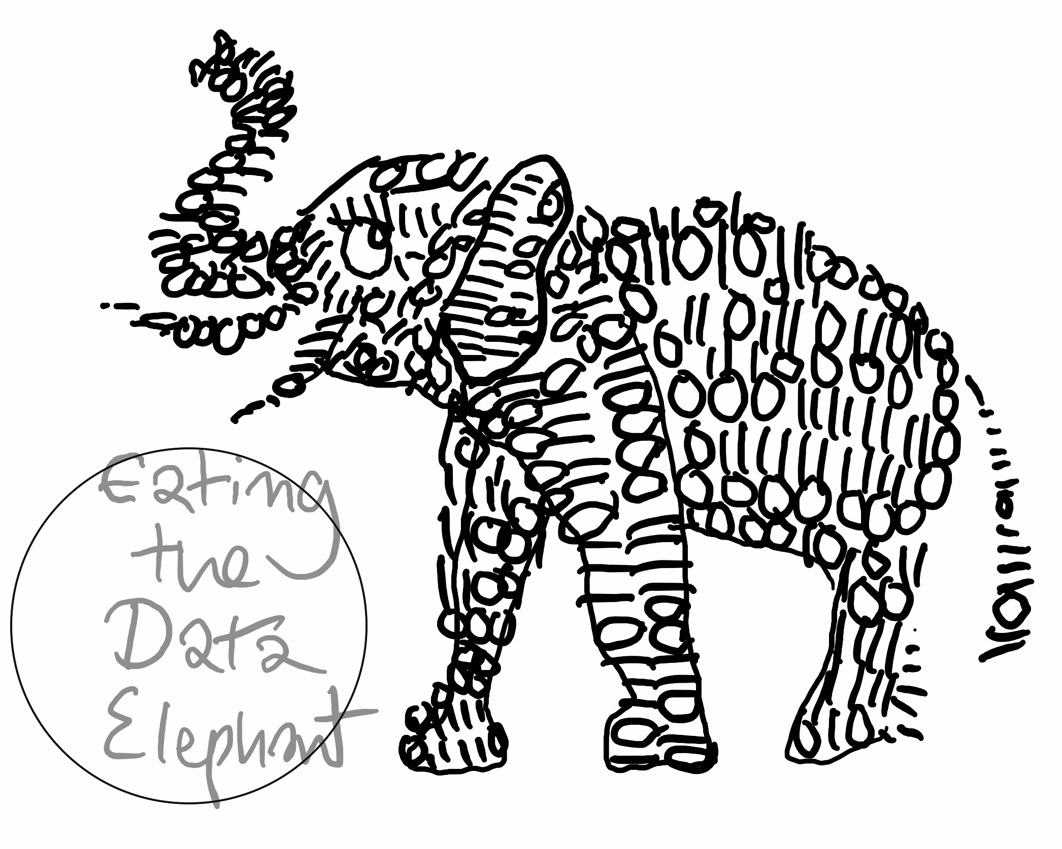 Eating the Data Elephant - blog post