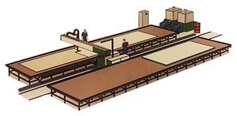 Typical Layout for 2-component Adhesive Automatic Application system on rails for manufacturing large panels.
