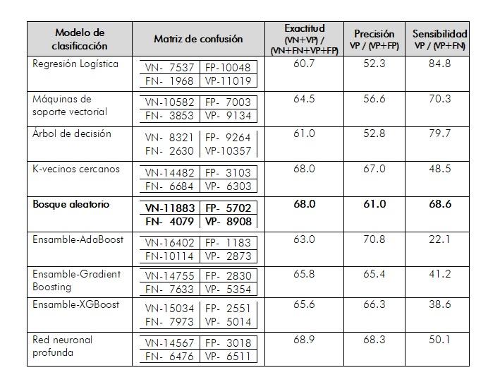 resultados_clasificacion_COVID19jpg